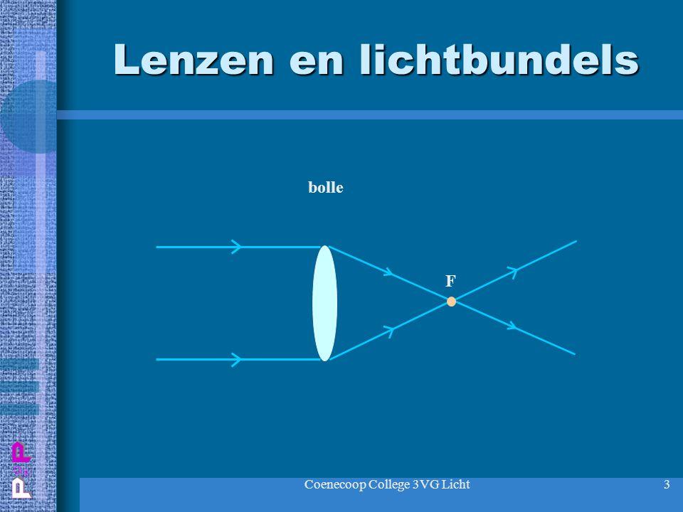 Coenecoop College 3VG Licht3 Lenzen en lichtbundels bolle F