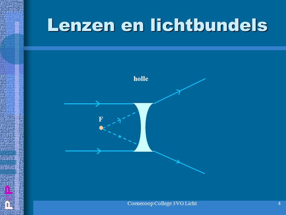 Coenecoop College 3VG Licht4 Lenzen en lichtbundels holle F