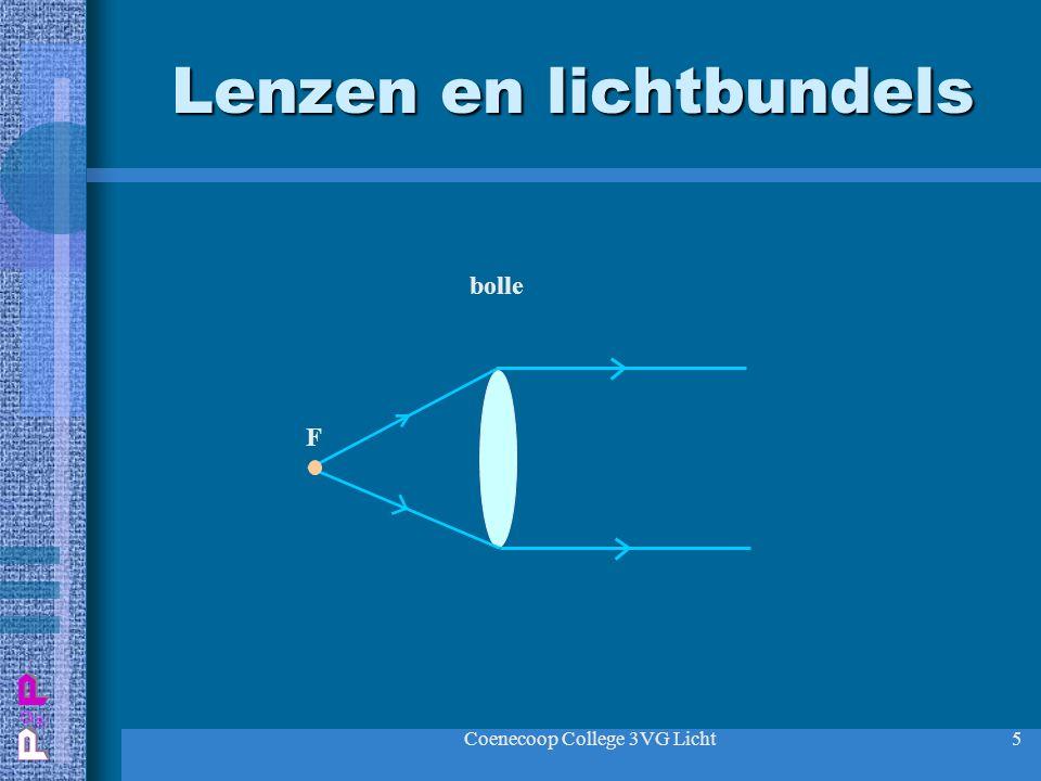 Coenecoop College 3VG Licht5 Lenzen en lichtbundels bolle F