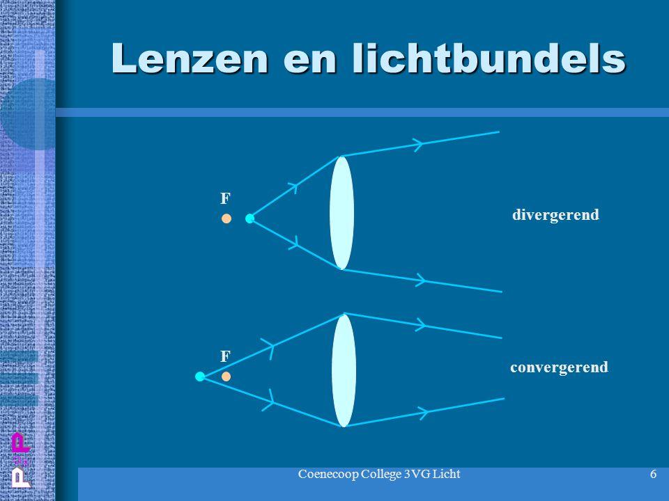 Coenecoop College 3VG Licht6 Lenzen en lichtbundels F F convergerend divergerend