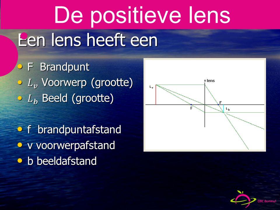 Een lens heeft een De positieve lens