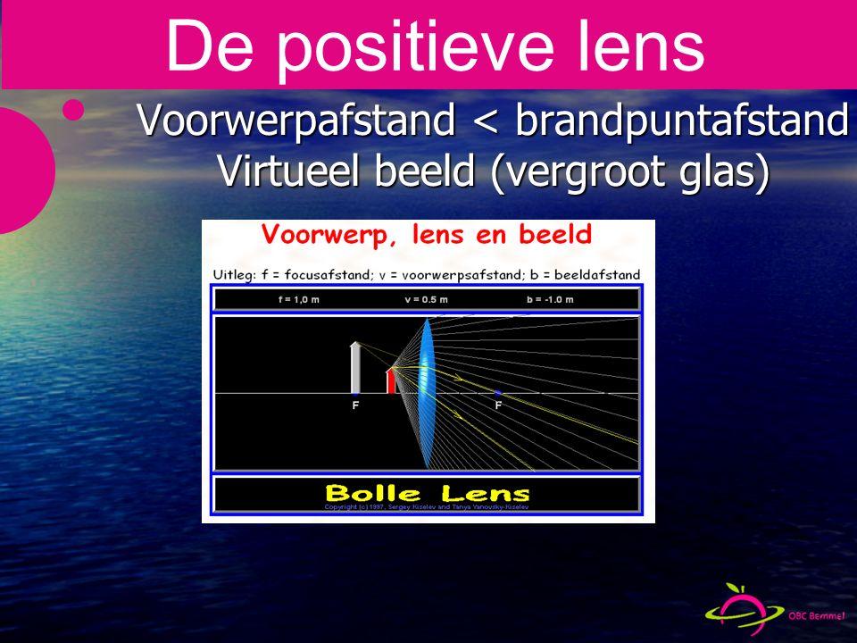 Voorwerpafstand < brandpuntafstand Virtueel beeld (vergroot glas) De positieve lens