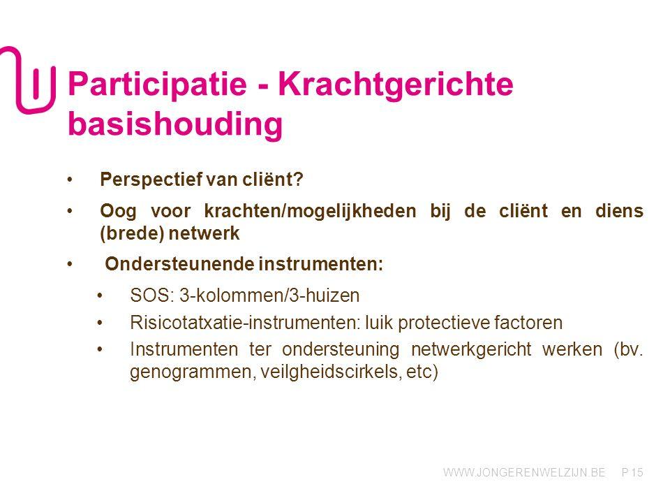 WWW.JONGERENWELZIJN.BE P Participatie - Krachtgerichte basishouding Perspectief van cliënt.