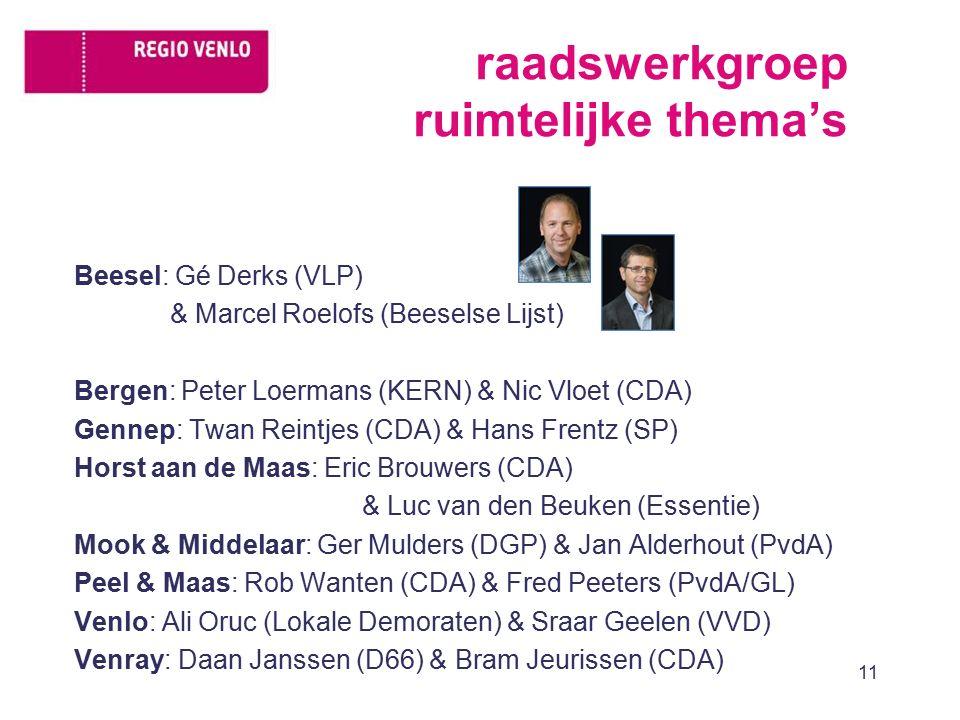 raadswerkgroep ruimtelijke thema's Beesel: Gé Derks (VLP) & Marcel Roelofs (Beeselse Lijst) Bergen: Peter Loermans (KERN) & Nic Vloet (CDA) Gennep: Twan Reintjes (CDA) & Hans Frentz (SP) Horst aan de Maas: Eric Brouwers (CDA) & Luc van den Beuken (Essentie) Mook & Middelaar: Ger Mulders (DGP) & Jan Alderhout (PvdA) Peel & Maas: Rob Wanten (CDA) & Fred Peeters (PvdA/GL) Venlo: Ali Oruc (Lokale Demoraten) & Sraar Geelen (VVD) Venray: Daan Janssen (D66) & Bram Jeurissen (CDA) 11