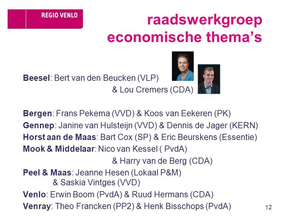 raadswerkgroep economische thema's Beesel: Bert van den Beucken (VLP) & Lou Cremers (CDA) Bergen: Frans Pekema (VVD) & Koos van Eekeren (PK) Gennep: Janine van Hulsteijn (VVD) & Dennis de Jager (KERN) Horst aan de Maas: Bart Cox (SP) & Eric Beurskens (Essentie) Mook & Middelaar: Nico van Kessel ( PvdA) & Harry van de Berg (CDA) Peel & Maas: Jeanne Hesen (Lokaal P&M) & Saskia Vintges (VVD) Venlo: Erwin Boom (PvdA) & Ruud Hermans (CDA) Venray: Theo Francken (PP2) & Henk Bisschops (PvdA) 12