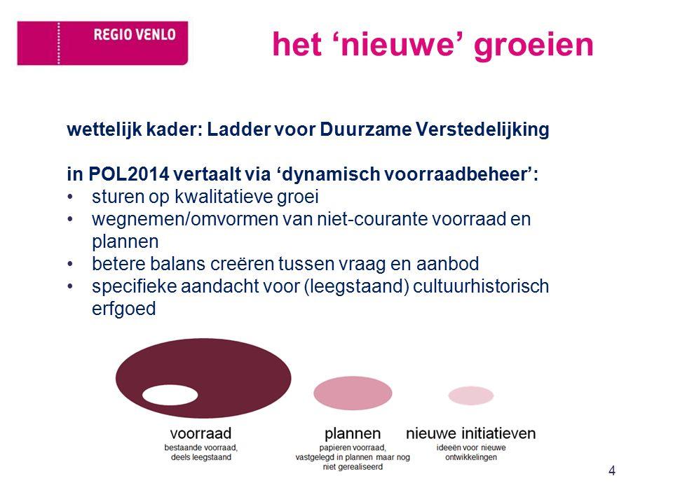 het 'nieuwe' groeien wettelijk kader: Ladder voor Duurzame Verstedelijking in POL2014 vertaalt via 'dynamisch voorraadbeheer': sturen op kwalitatieve groei wegnemen/omvormen van niet-courante voorraad en plannen betere balans creëren tussen vraag en aanbod specifieke aandacht voor (leegstaand) cultuurhistorisch erfgoed 4