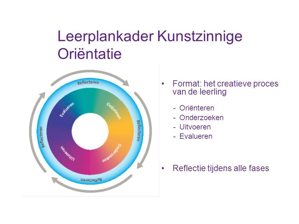 Leerplankader Kunstzinnige Oriëntatie Format: het creatieve proces van de leerling - Oriënteren - Onderzoeken - Uitvoeren - Evalueren Reflectie tijdens alle fases
