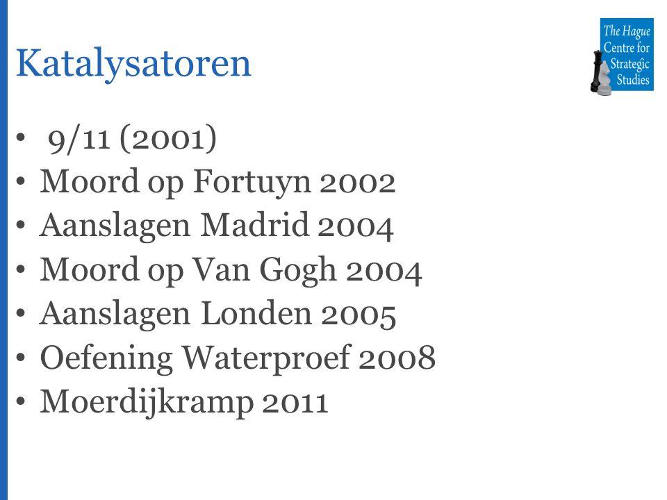 Katalysatoren 9/11 (2001) Moord op Fortuyn 2002 Aanslagen Madrid 2004 Moord op Van Gogh 2004 Aanslagen Londen 2005 Oefening Waterproef 2008 Moerdijkramp 2011