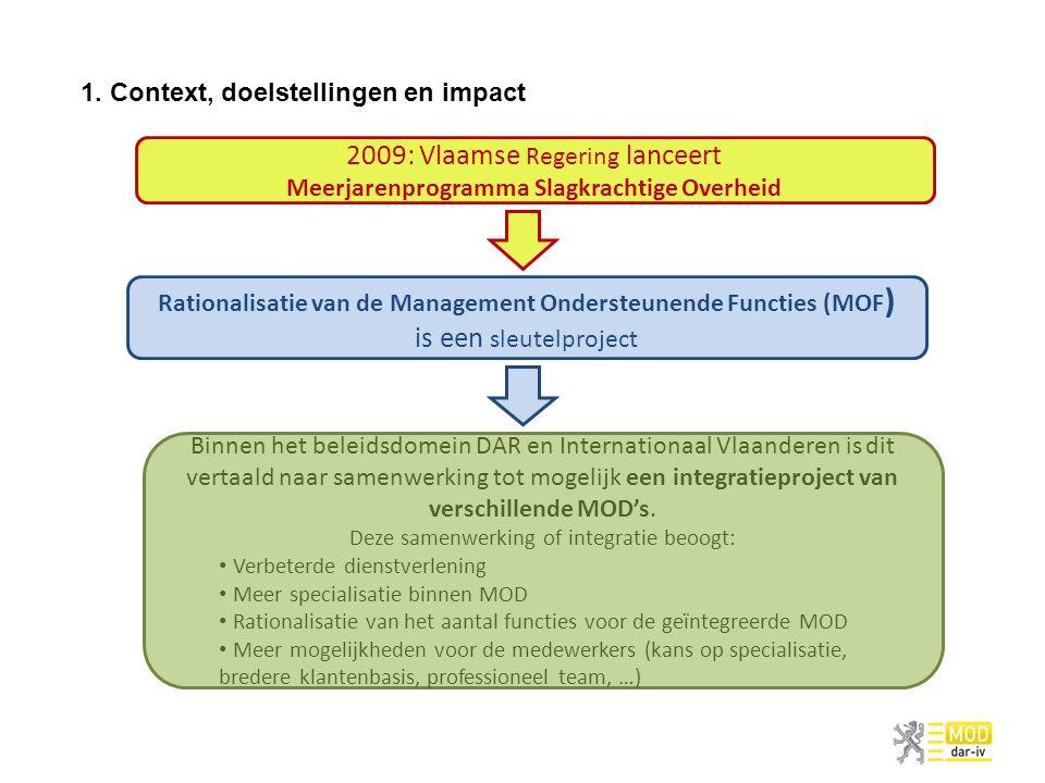 1. Context, doelstellingen en impact 2009: Vlaamse Regering lanceert Meerjarenprogramma Slagkrachtige Overheid Rationalisatie van de Management Onders