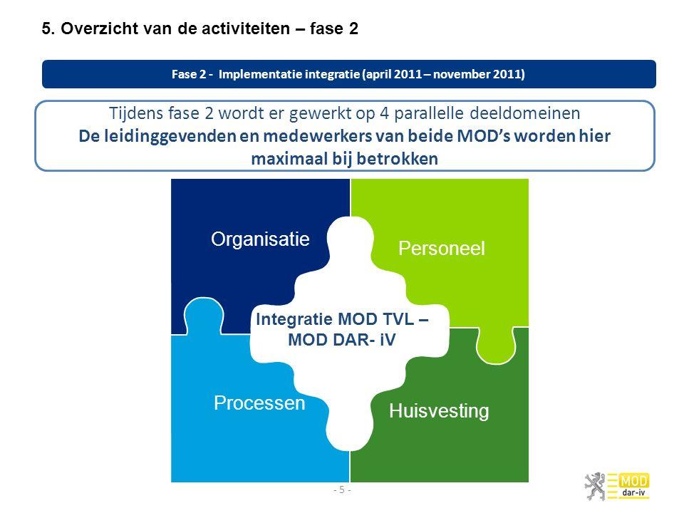 6.Overzicht van de activiteiten – fase 2 Huisvesting - 6 - HUISVESTING 1.