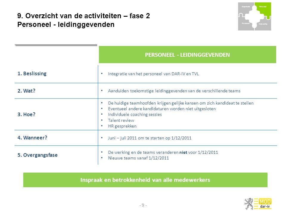 9. Overzicht van de activiteiten – fase 2 Personeel - leidinggevenden - 9 - PERSONEEL - LEIDINGGEVENDEN 1. Beslissing Integratie van het personeel van