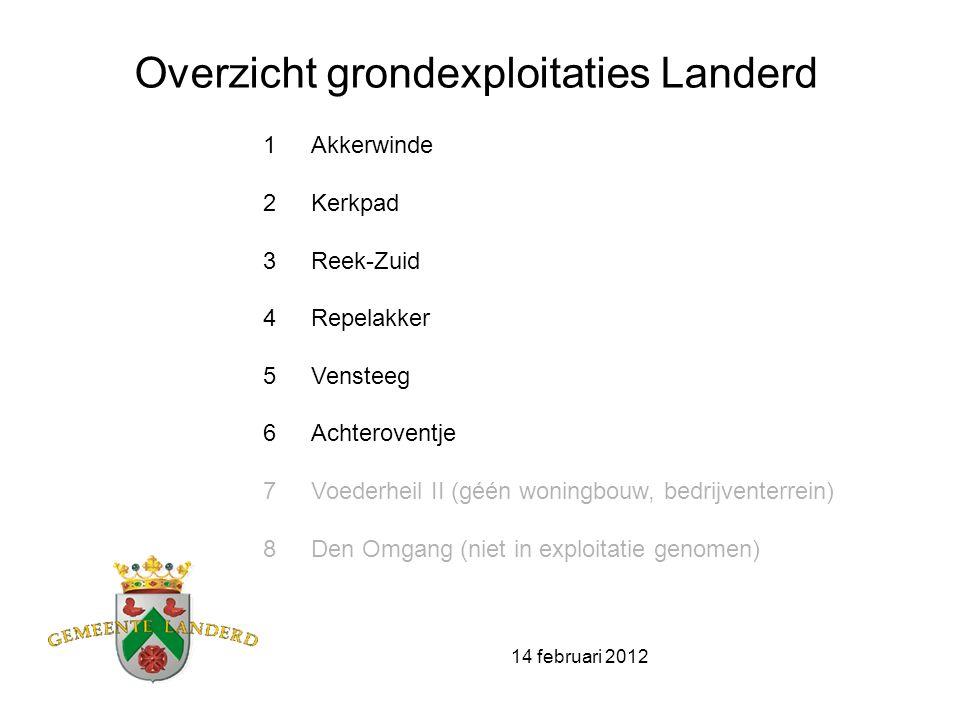 14 februari 2012 Overzicht grondexploitaties Landerd 1 Akkerwinde 2 Kerkpad 3 Reek-Zuid 4 Repelakker 5 Vensteeg 6Achteroventje 7Voederheil II (géén wo