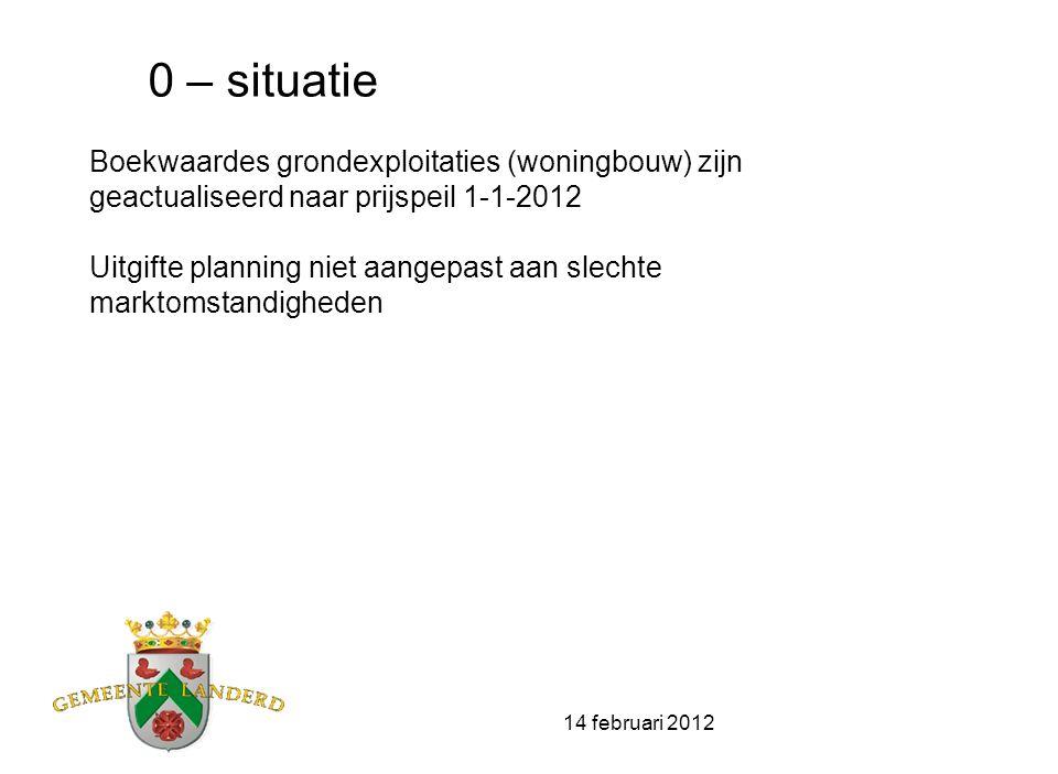 14 februari 2012 0 – situatie Boekwaardes grondexploitaties (woningbouw) zijn geactualiseerd naar prijspeil 1-1-2012 Uitgifte planning niet aangepast