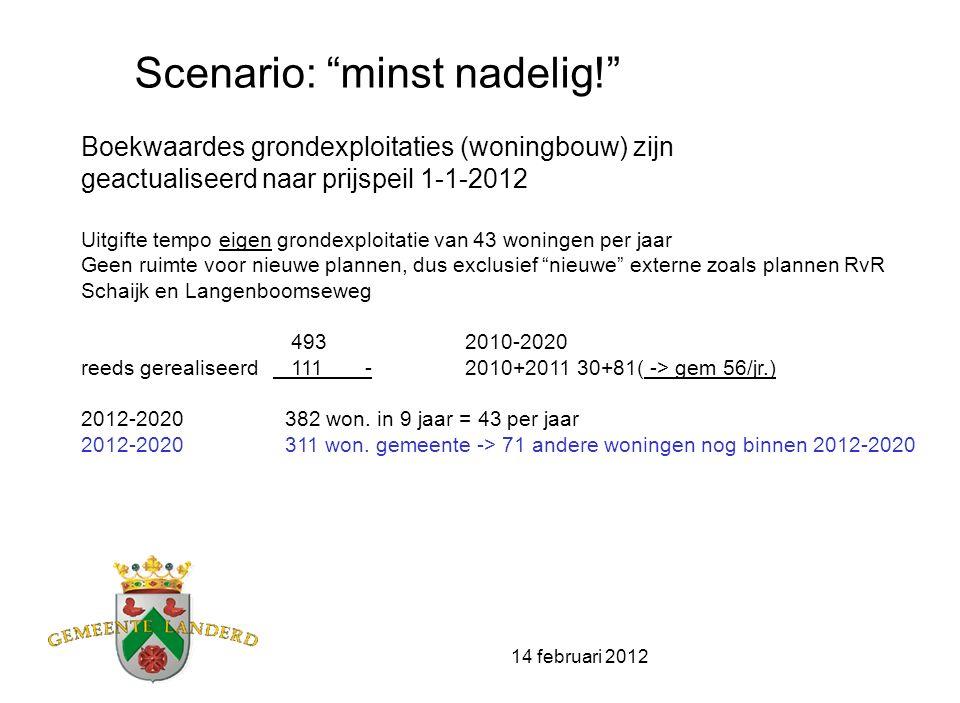 """14 februari 2012 Scenario: """"minst nadelig!"""" Boekwaardes grondexploitaties (woningbouw) zijn geactualiseerd naar prijspeil 1-1-2012 Uitgifte tempo eige"""