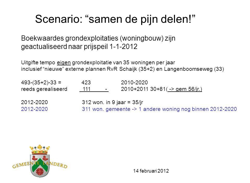 """14 februari 2012 Scenario: """"samen de pijn delen!"""" Boekwaardes grondexploitaties (woningbouw) zijn geactualiseerd naar prijspeil 1-1-2012 Uitgifte temp"""