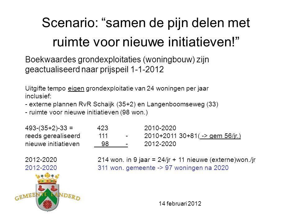 """14 februari 2012 Scenario: """"samen de pijn delen met ruimte voor nieuwe initiatieven!"""" Boekwaardes grondexploitaties (woningbouw) zijn geactualiseerd n"""