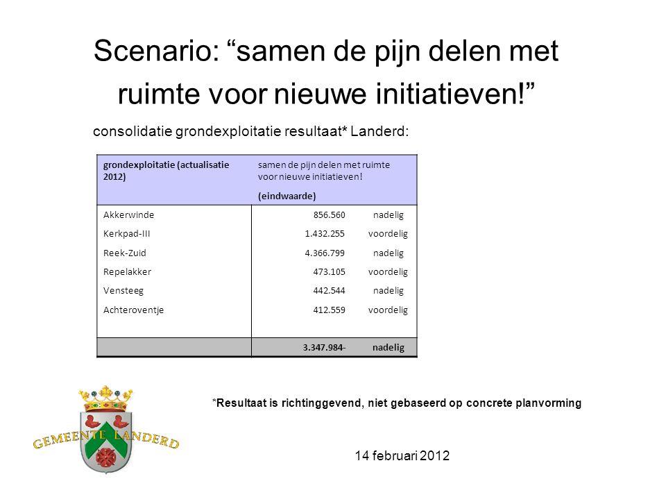 """14 februari 2012 Scenario: """"samen de pijn delen met ruimte voor nieuwe initiatieven!"""" consolidatie grondexploitatie resultaat* Landerd: *Resultaat is"""