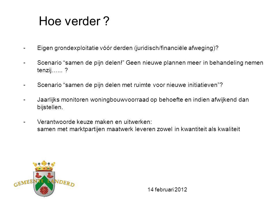 """14 februari 2012 Hoe verder ? -Eigen grondexploitatie vóór derden (juridisch/financiële afweging)? -Scenario """"samen de pijn delen!"""" Geen nieuwe planne"""