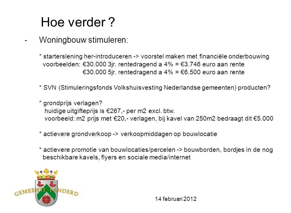 14 februari 2012 Hoe verder ? -Woningbouw stimuleren: * starterslening her-introduceren -> voorstel maken met financiële onderbouwing voorbeelden: €30