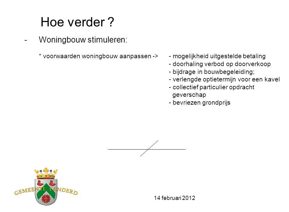 14 februari 2012 Hoe verder ? -Woningbouw stimuleren: * voorwaarden woningbouw aanpassen -> - mogelijkheid uitgestelde betaling - doorhaling verbod op