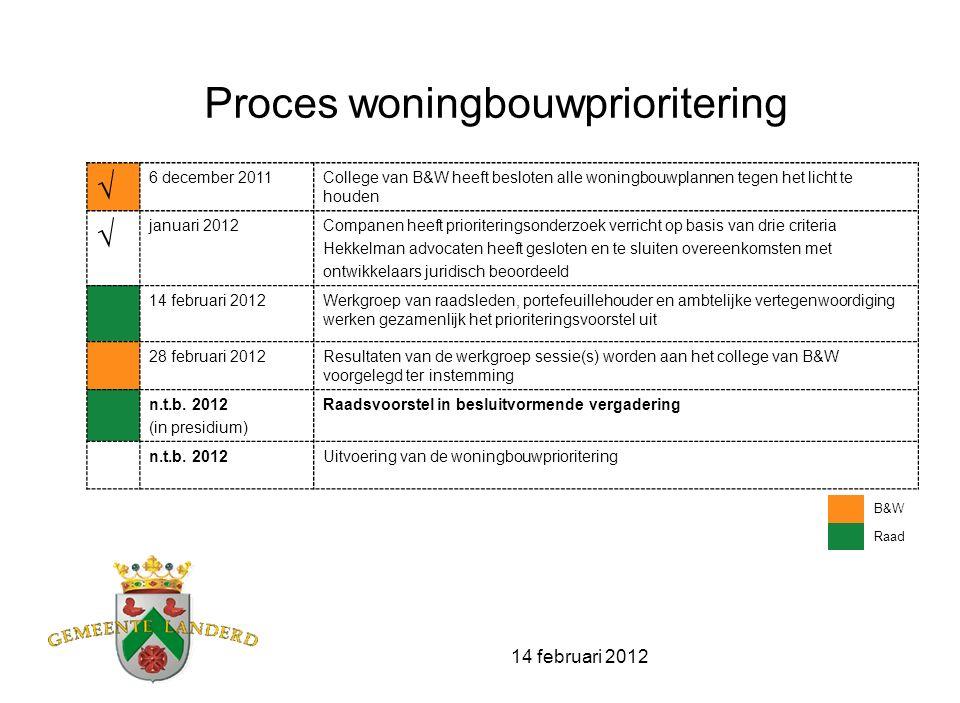 14 februari 2012 Cijfers woningbouw Landerd Onderzoek Companen Prioritering woningbouwprojecten Voorraad woningbouw per 1-12-2011 :-> 663 won.