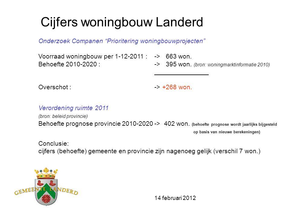 """14 februari 2012 Cijfers woningbouw Landerd Onderzoek Companen """"Prioritering woningbouwprojecten"""" Voorraad woningbouw per 1-12-2011 :-> 663 won. Behoe"""