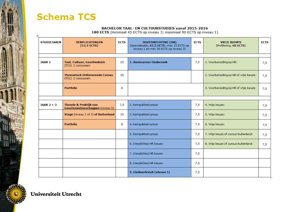 Schema TCS