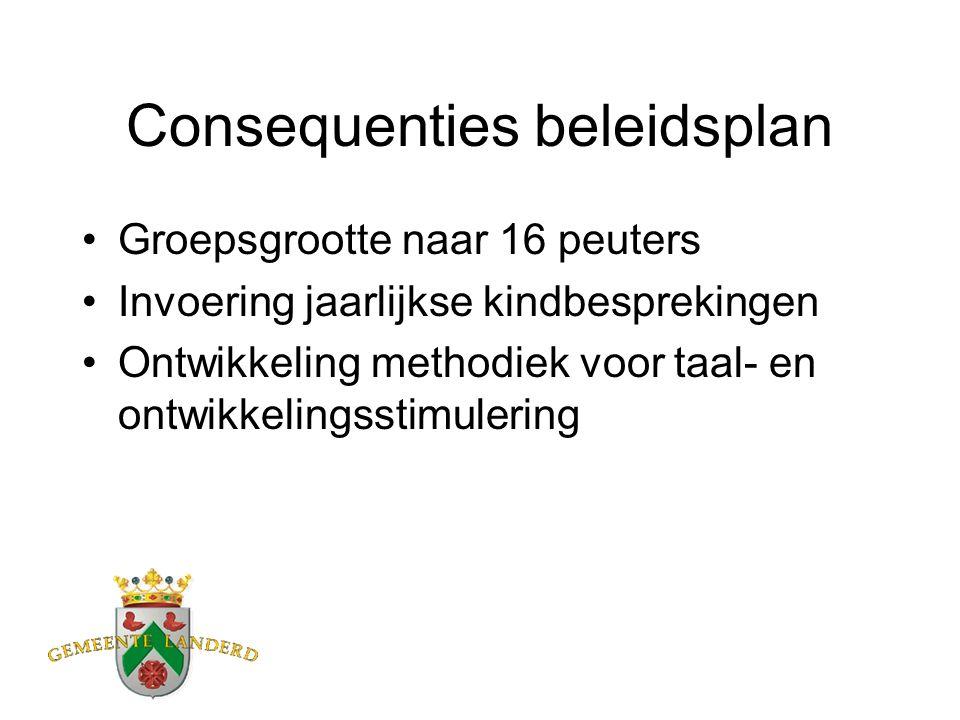 Consequenties beleidsplan Groepsgrootte naar 16 peuters Invoering jaarlijkse kindbesprekingen Ontwikkeling methodiek voor taal- en ontwikkelingsstimulering