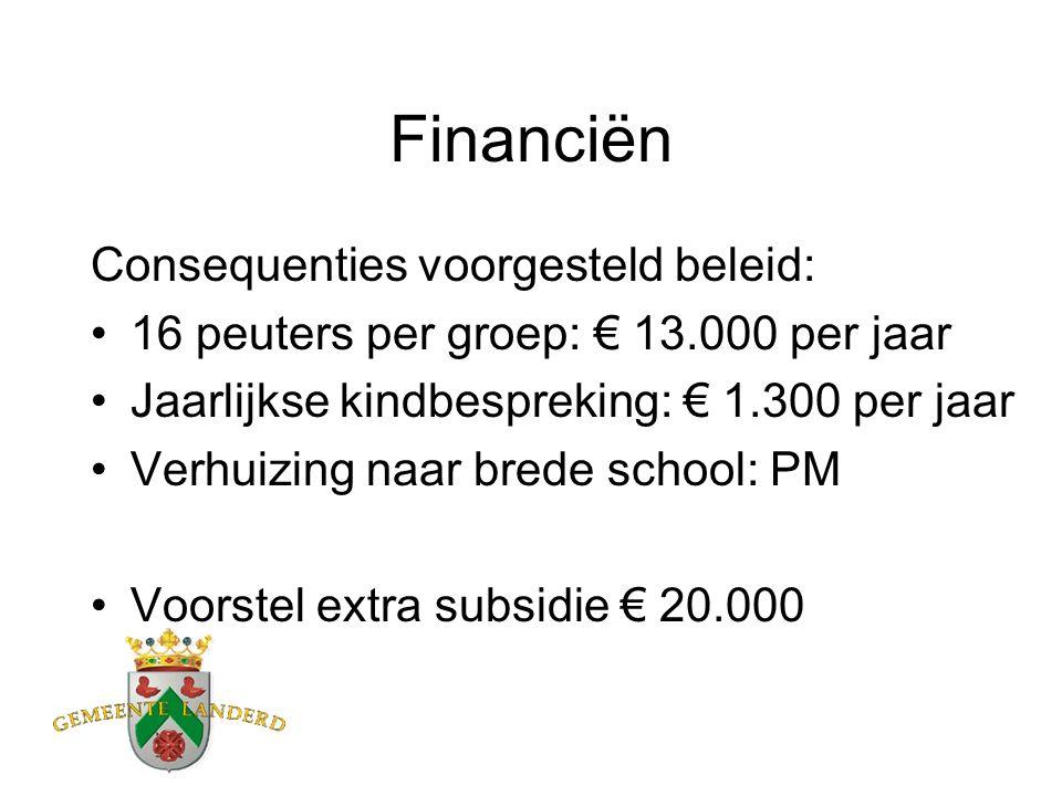 Financiën Consequenties voorgesteld beleid: 16 peuters per groep: € 13.000 per jaar Jaarlijkse kindbespreking: € 1.300 per jaar Verhuizing naar brede school: PM Voorstel extra subsidie € 20.000