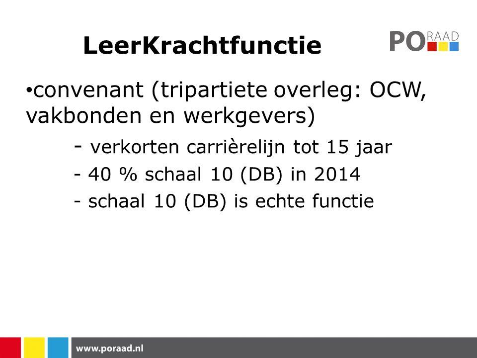 LeerKrachtfunctie convenant (tripartiete overleg: OCW, vakbonden en werkgevers) - verkorten carrièrelijn tot 15 jaar - 40 % schaal 10 (DB) in 2014 - schaal 10 (DB) is echte functie