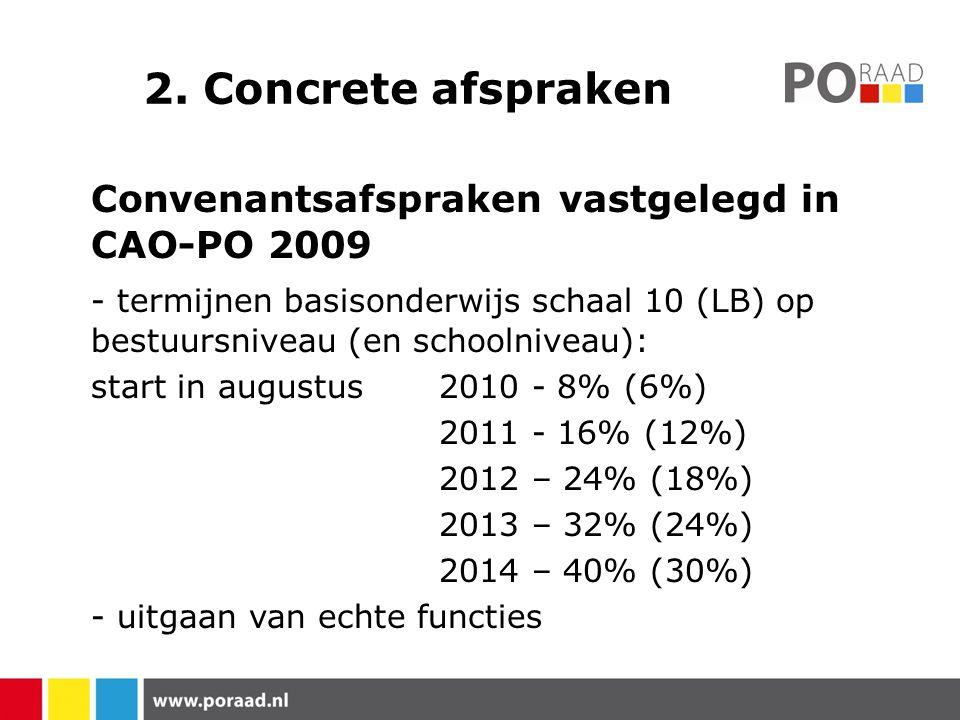 2. Concrete afspraken Convenantsafspraken vastgelegd in CAO-PO 2009 - termijnen basisonderwijs schaal 10 (LB) op bestuursniveau (en schoolniveau): sta
