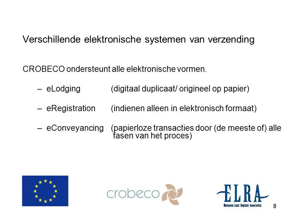 8 Verschillende elektronische systemen van verzending CROBECO ondersteunt alle elektronische vormen. –eLodging (digitaal duplicaat/ origineel op papie