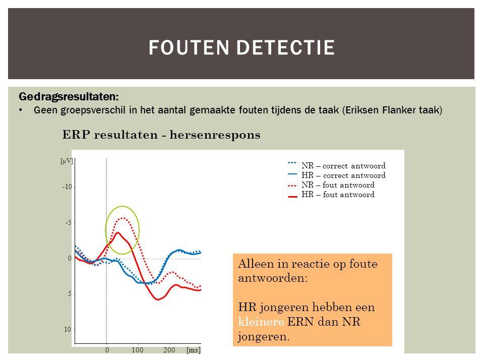 Gedragsresultaten: Geen groepsverschil in het aantal gemaakte fouten tijdens de taak (Eriksen Flanker taak) ERP resultaten - hersenrespons 0200 400600