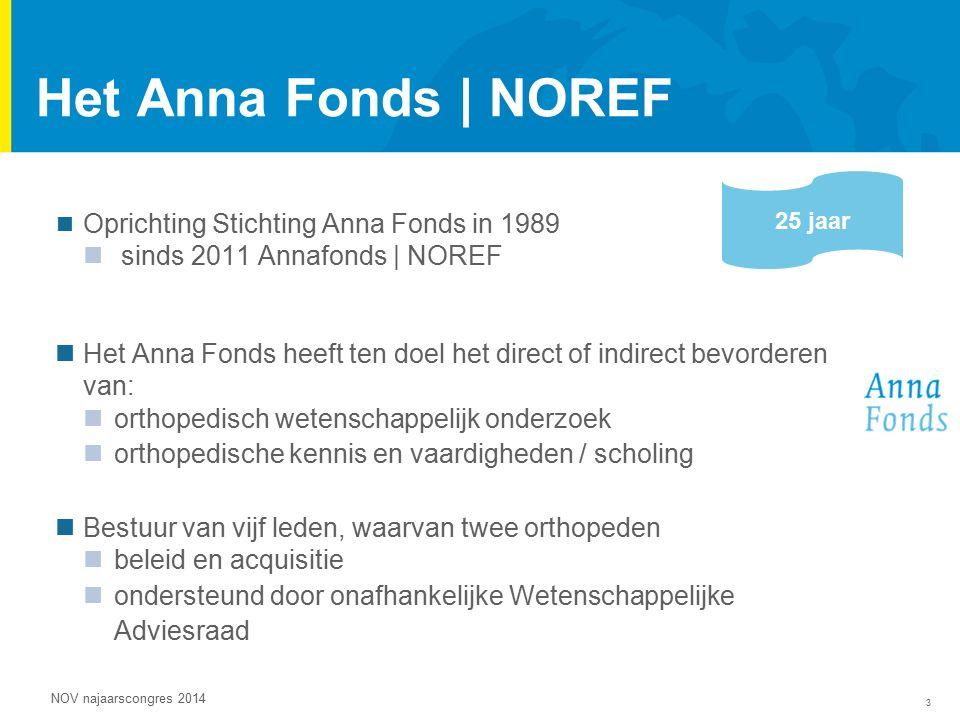 4 NOV najaarscongres 2014 Ambitie 2014 - 2016 Selfsupporting fonds - solide positie - hoge naamsbekendheid Ambitie Continueren ondersteuning orthopedisch onderzoek met gerichte subsidies Geheel gefinancierd uit donaties + vrijwillige contributie Hét onderzoeksfonds zijn voor de Orthopedie in NL (vb OREF in de VS) Concrete doelstelling Subsidie van > € 150 K per jaar Projecten (55%) Buitenland stages (20%) Proefschriften 20%) Annaprijs (5%) Meerjarige donaties van vijf grote leveranciers (€ 140 K) en contributie orthopedisch netwerk (€ 50 K) Naamsbekendheid en hoge waardering bij 75% van de NL orthopeden