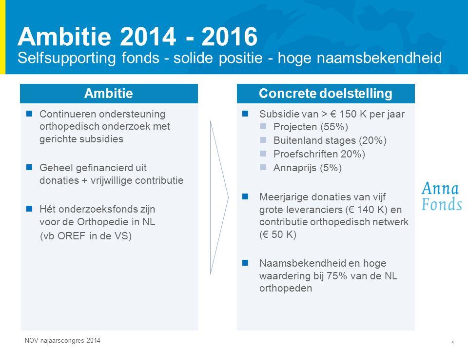 4 NOV najaarscongres 2014 Ambitie 2014 - 2016 Selfsupporting fonds - solide positie - hoge naamsbekendheid Ambitie Continueren ondersteuning orthopedi
