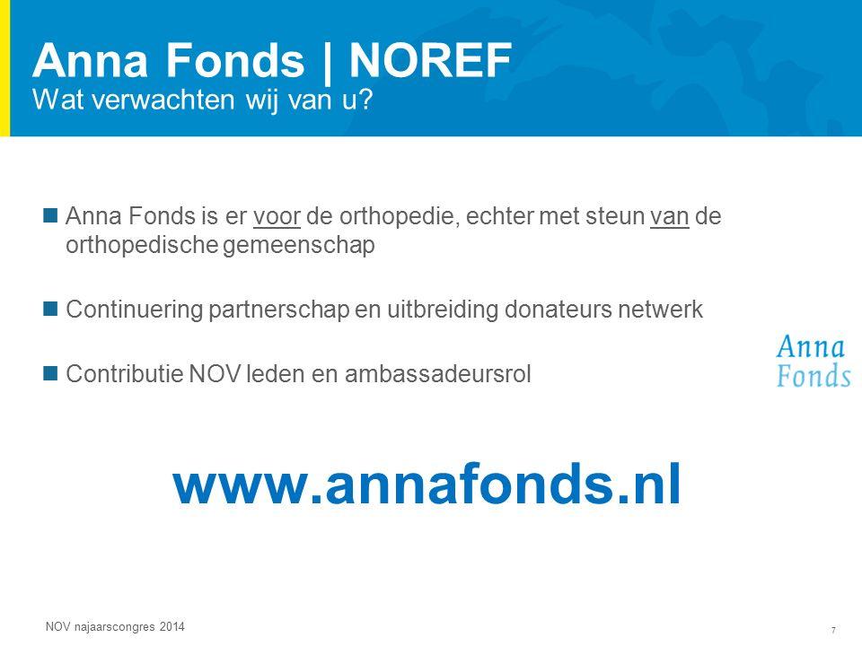 7 NOV najaarscongres 2014 Anna Fonds | NOREF Wat verwachten wij van u? Anna Fonds is er voor de orthopedie, echter met steun van de orthopedische geme