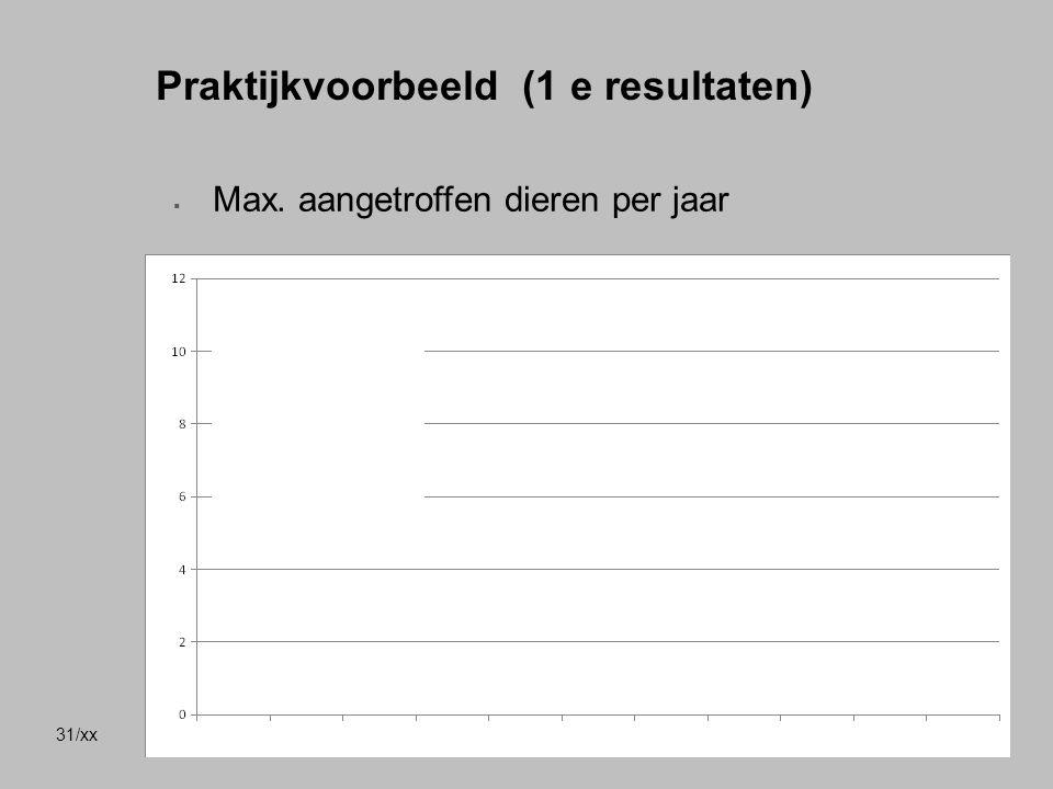 31/xx Praktijkvoorbeeld (1 e resultaten)  Max. aangetroffen dieren per jaar