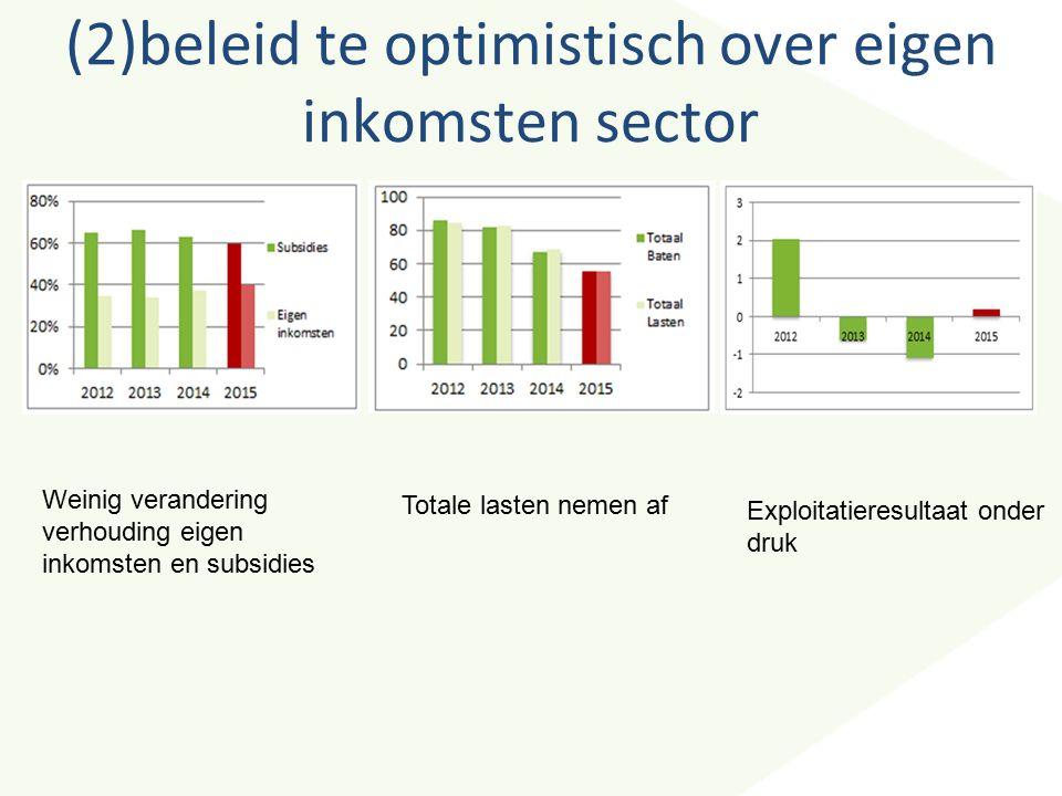 (2)beleid te optimistisch over eigen inkomsten sector Totale lasten nemen af Weinig verandering verhouding eigen inkomsten en subsidies Exploitatieres