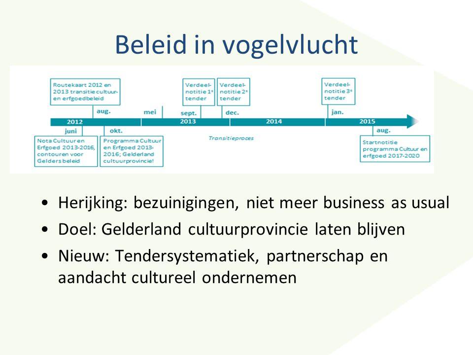 Beleid in vogelvlucht Herijking: bezuinigingen, niet meer business as usual Doel: Gelderland cultuurprovincie laten blijven Nieuw: Tendersystematiek, partnerschap en aandacht cultureel ondernemen