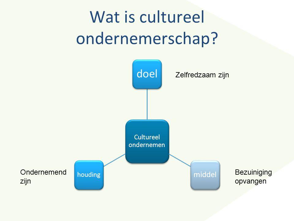 Wat is cultureel ondernemerschap? Cultureel ondernemen doel middel houding Zelfredzaam zijn Ondernemend zijn Bezuiniging opvangen