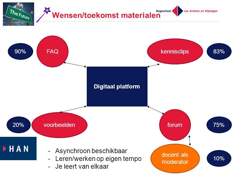 Wensen/toekomst materialen Digitaal platform FAQ forum voorbeelden kennisclips 90% 20% 83% 75% docent als moderator 10% -Asynchroon beschikbaar -Leren/werken op eigen tempo -Je leert van elkaar