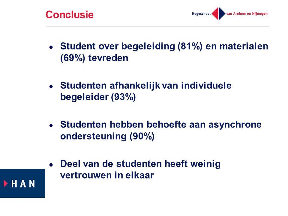 Conclusie Student over begeleiding (81%) en materialen (69%) tevreden Studenten afhankelijk van individuele begeleider (93%) Studenten hebben behoefte aan asynchrone ondersteuning (90%) Deel van de studenten heeft weinig vertrouwen in elkaar
