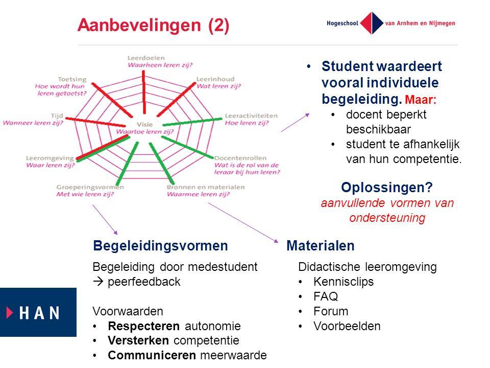 Aanbevelingen (2) Student waardeert vooral individuele begeleiding. Maar: docent beperkt beschikbaar student te afhankelijk van hun competentie. Oplos
