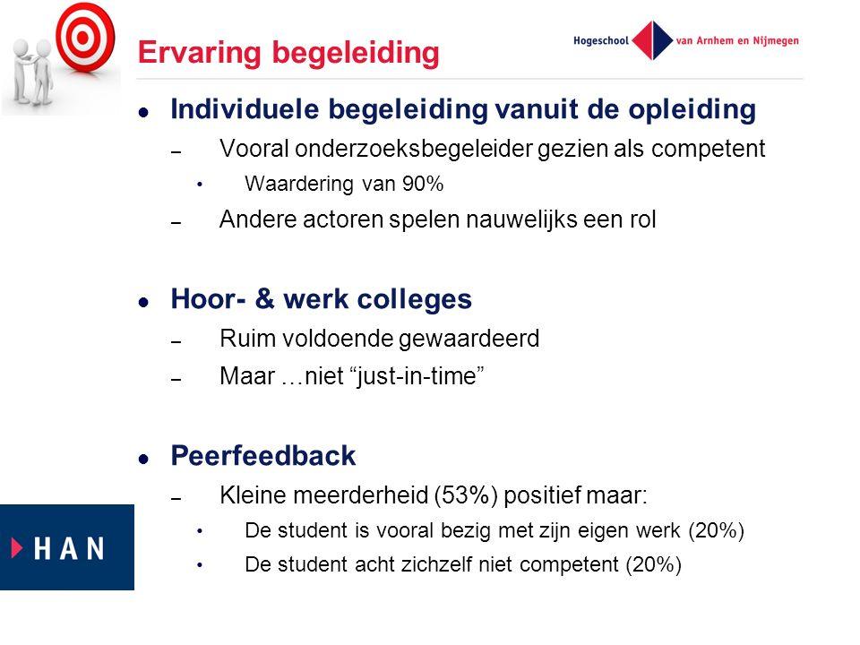 Ervaring begeleiding Individuele begeleiding vanuit de opleiding – Vooral onderzoeksbegeleider gezien als competent Waardering van 90% – Andere actore