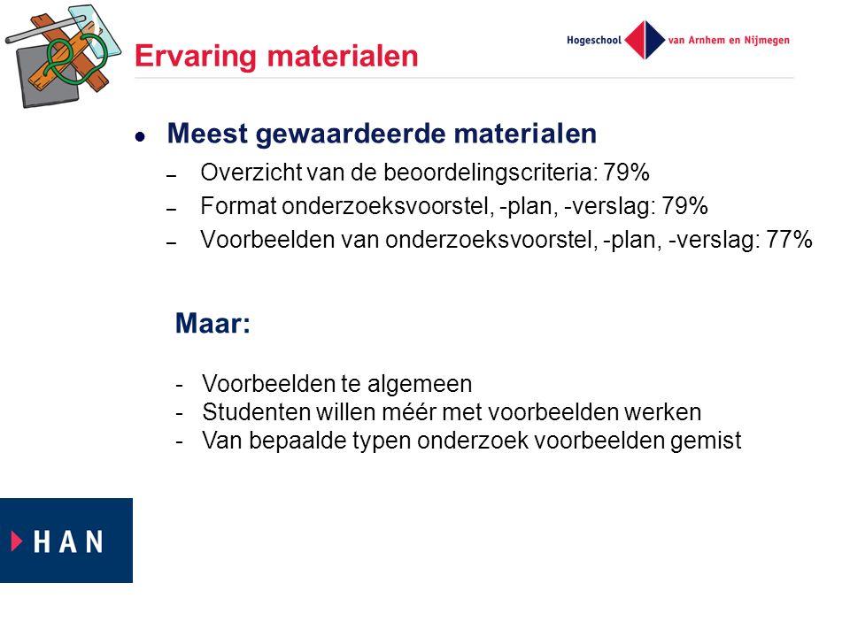 Ervaring materialen Meest gewaardeerde materialen – Overzicht van de beoordelingscriteria: 79% – Format onderzoeksvoorstel, -plan, -verslag: 79% – Voo