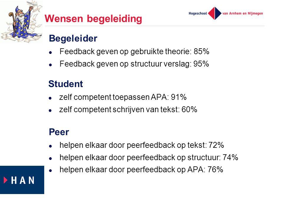 Wensen begeleiding Begeleider Feedback geven op gebruikte theorie: 85% Feedback geven op structuur verslag: 95% Student zelf competent toepassen APA: 91% zelf competent schrijven van tekst: 60% Peer helpen elkaar door peerfeedback op tekst: 72% helpen elkaar door peerfeedback op structuur: 74% helpen elkaar door peerfeedback op APA: 76%