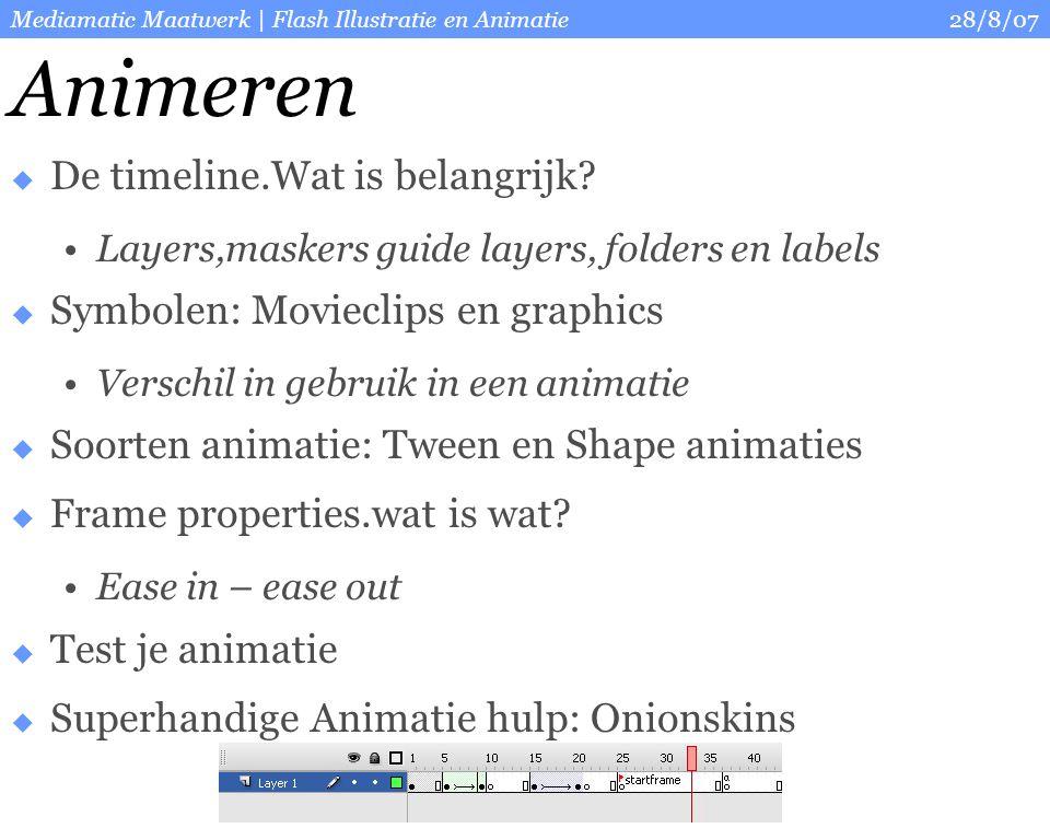 28/8/07Mediamatic Maatwerk | Flash Illustratie en Animatie Animeren  De timeline.Wat is belangrijk.