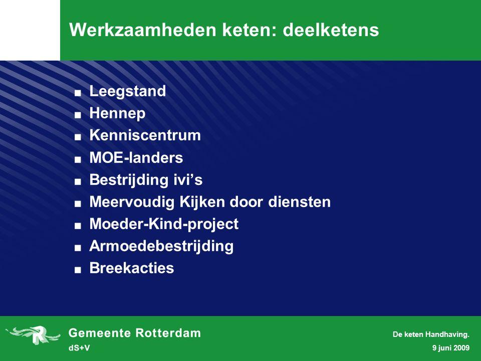 9 juni 2009 De keten Handhaving. Werkzaamheden keten: deelketens.