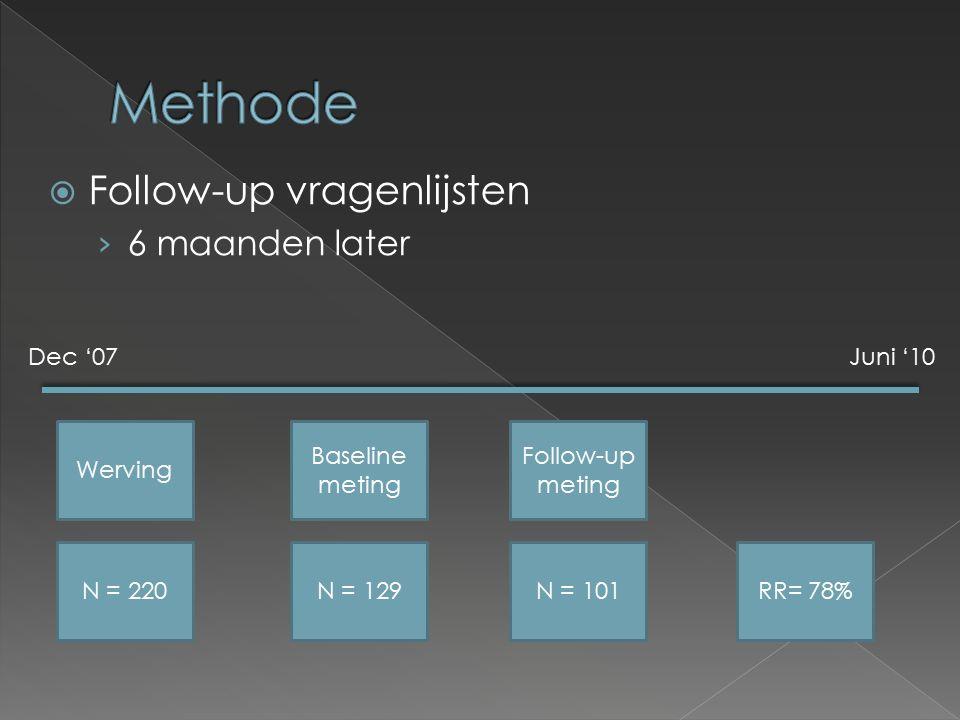  Follow-up vragenlijsten › 6 maanden later Dec '07Juni '10 Werving Baseline meting Follow-up meting N = 101N = 220N = 129RR= 78%