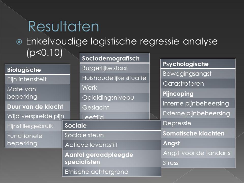  Enkelvoudige logistische regressie analyse (p<0.10)